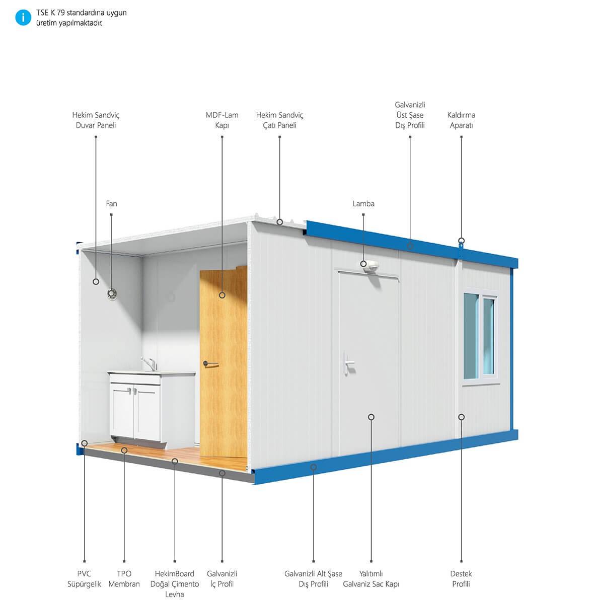 konteyner-sistem